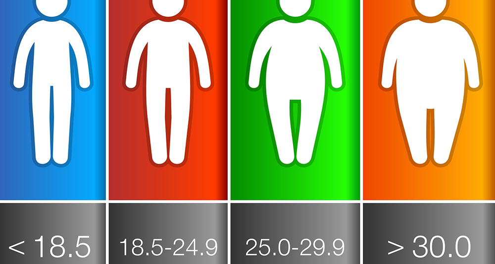 Disordered Eating Across the Weight Spectrum